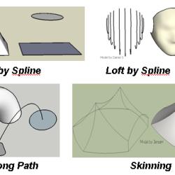 Scripts para SketchUp | Curviloft