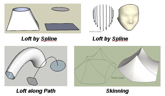 Curviloft examples