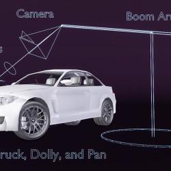 Por qué y cómo usar soportes de cámara para animación 3D