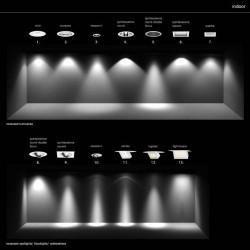 Pack de luces IEs