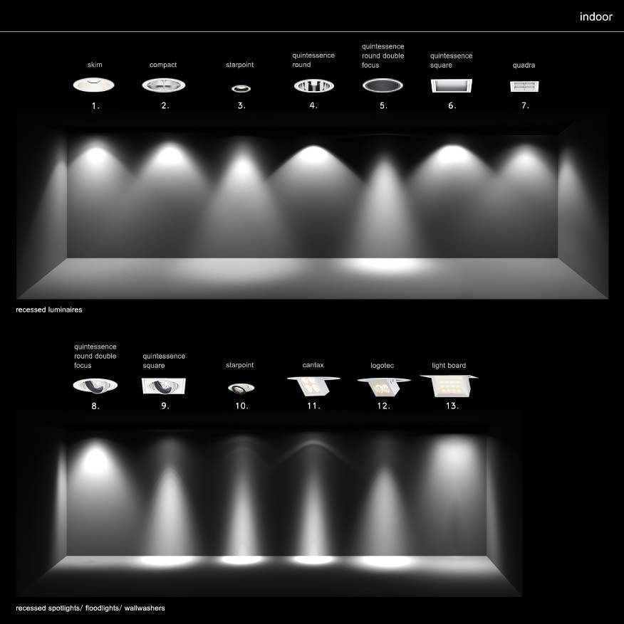 free_ies_lights_pack_01